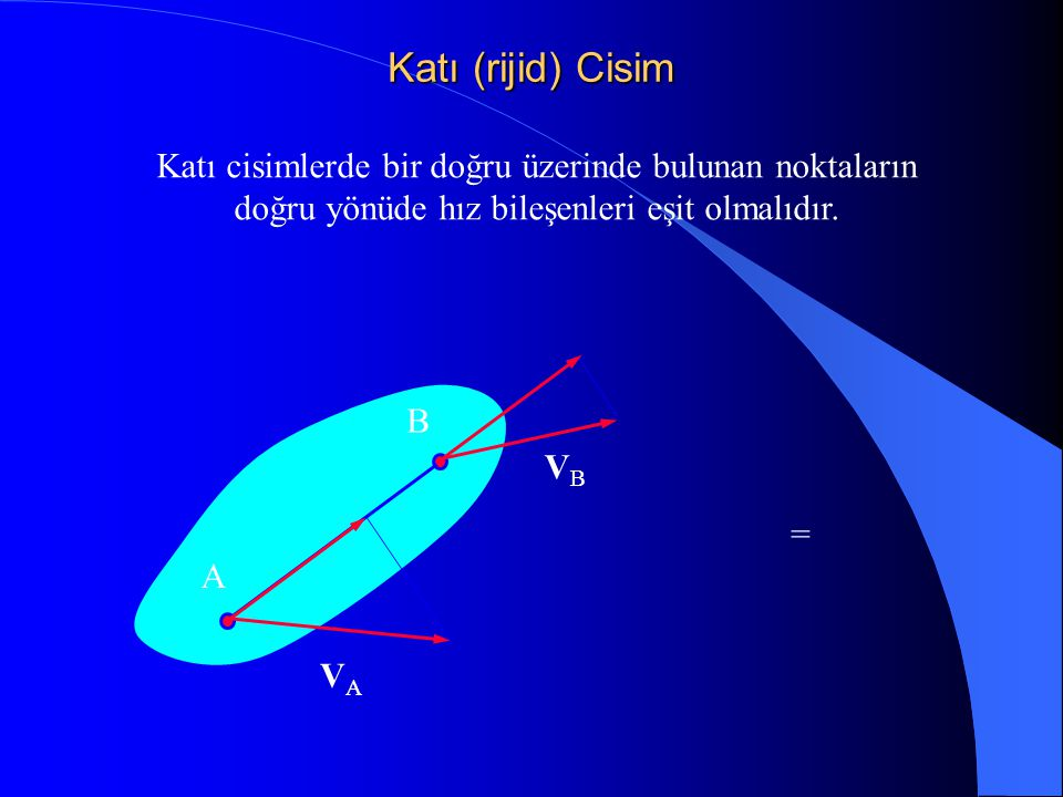 Katı (rijid) Cisim Katı cisimlerde bir doğru üzerinde bulunan noktaların doğru yönüde hız bileşenleri eşit olmalıdır.