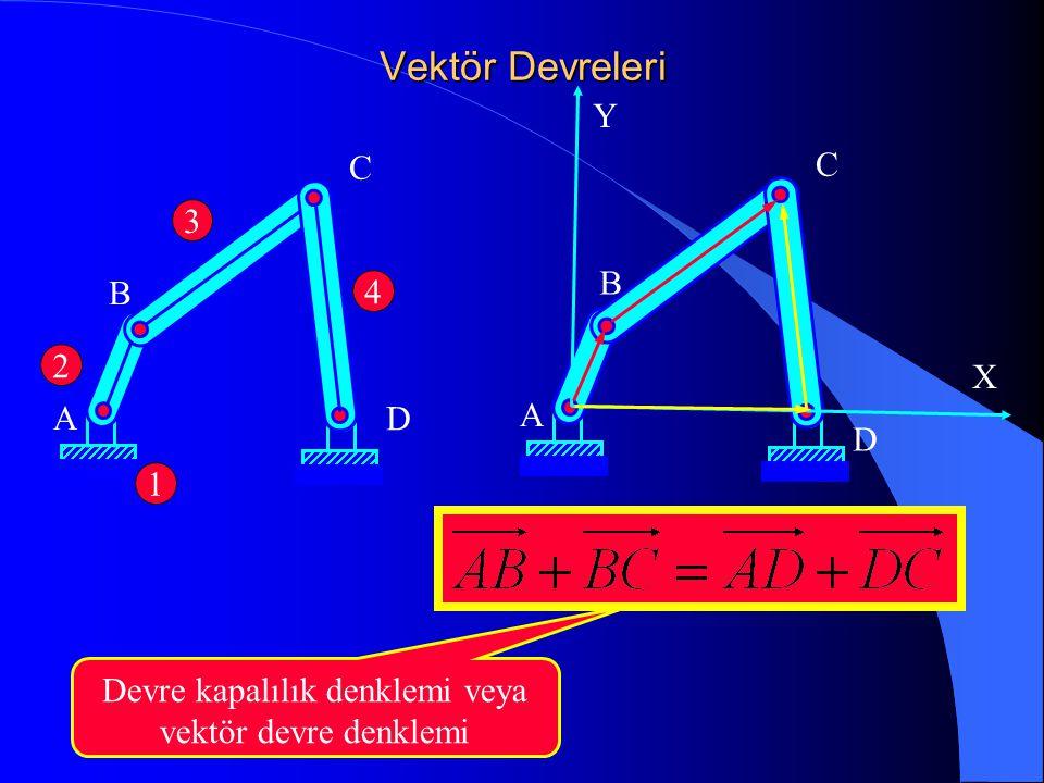 Devre kapalılık denklemi veya vektör devre denklemi