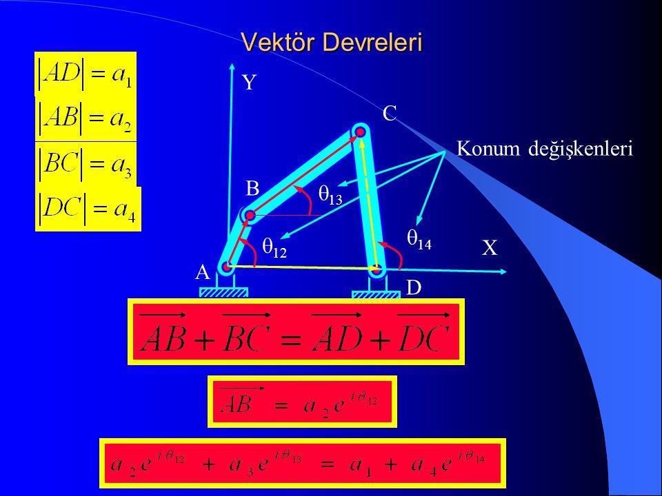 Vektör Devreleri A B C D X Y Konum değişkenleri q13 q14 q12