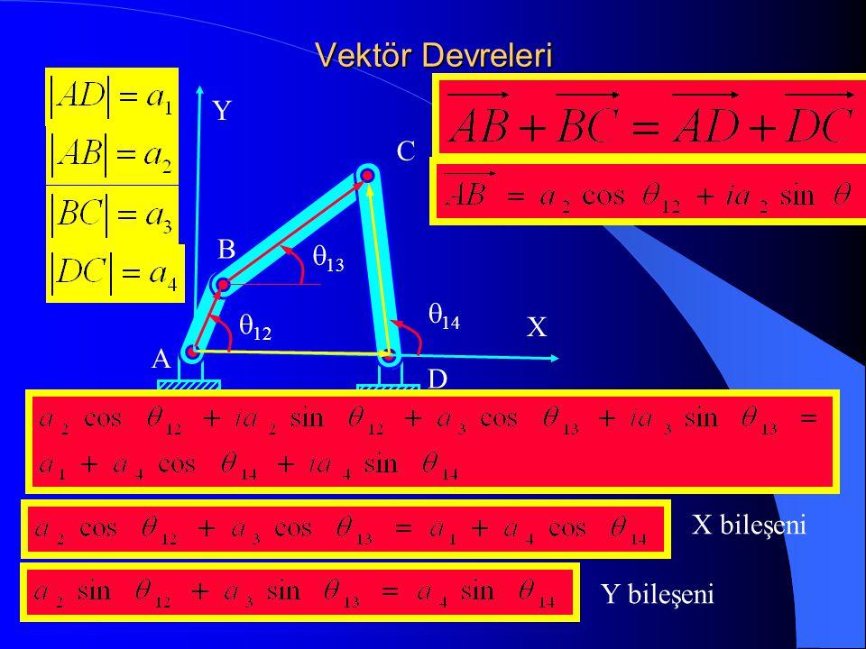 Vektör Devreleri A B C D X Y q13 q14 q12 X bileşeni Y bileşeni