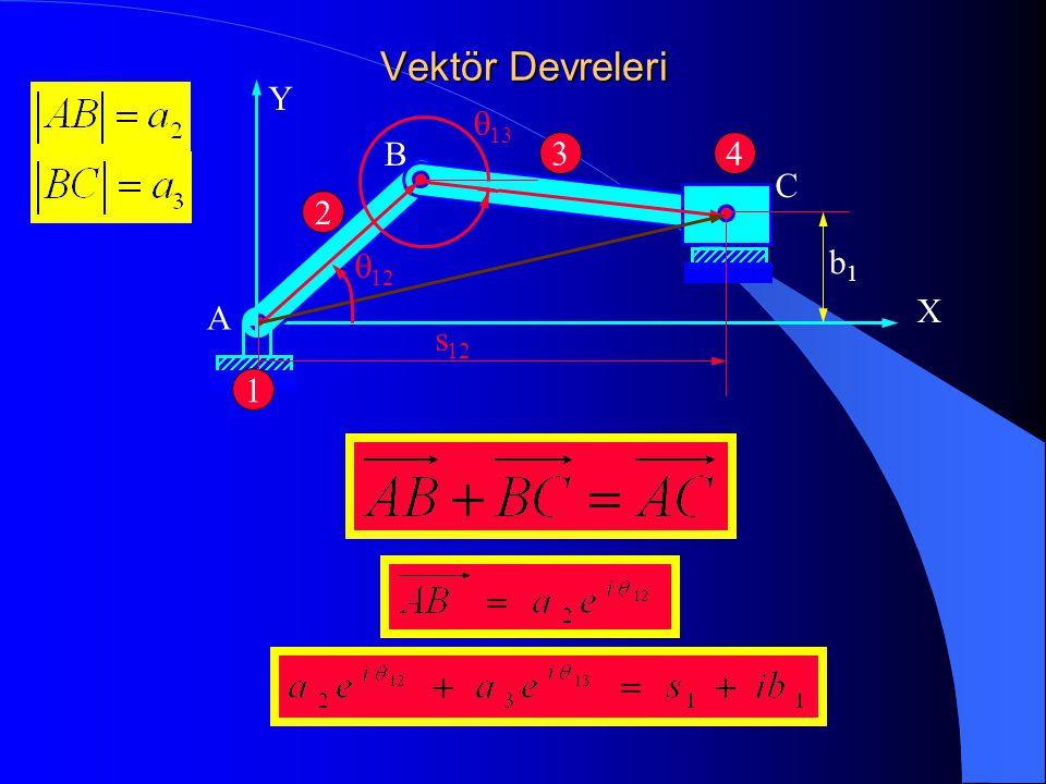 Vektör Devreleri X Y 1 2 3 4 A B C b1 q13 q12 s12