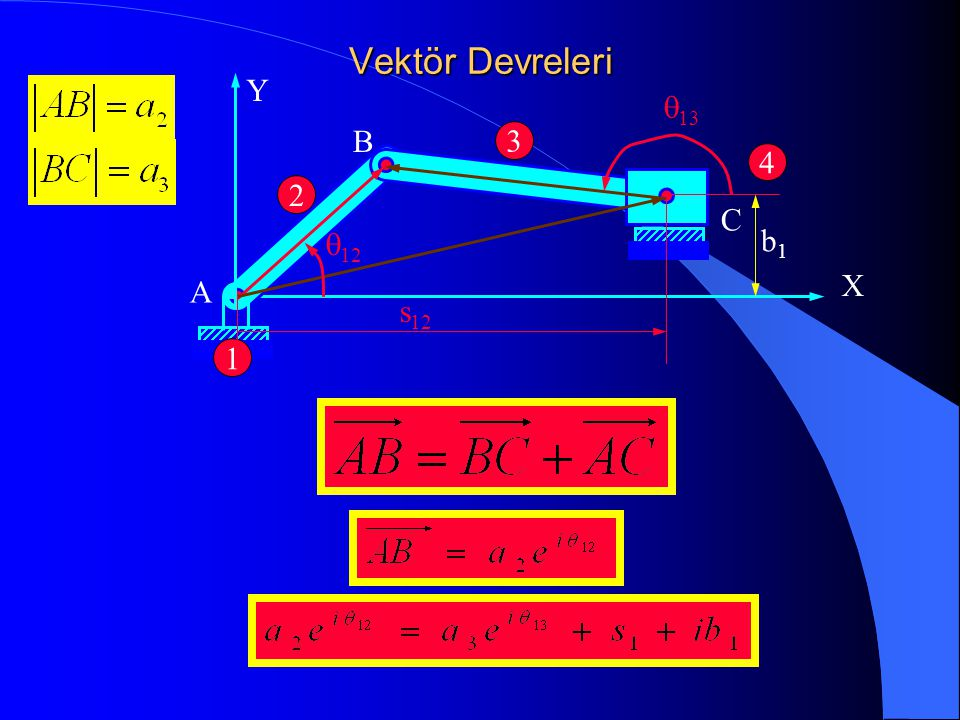 Vektör Devreleri Y q13 B 3 4 2 C q12 b1 X A s12 1
