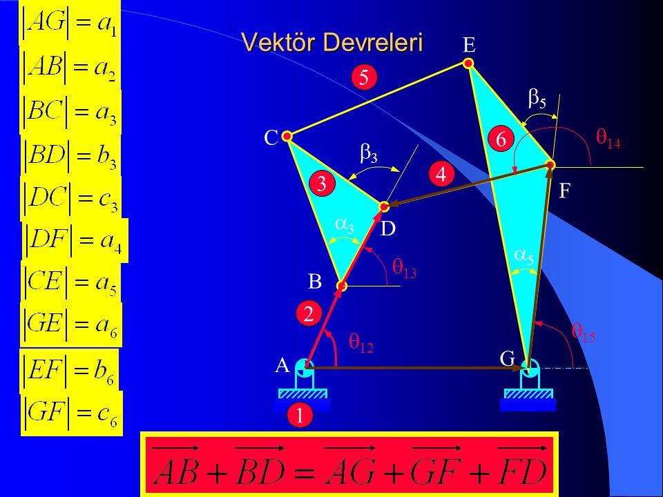 Vektör Devreleri 2 4 A 3 5 6 B C D E F G 1 a3 b3 b5 a5 q14 q13 q15 q12