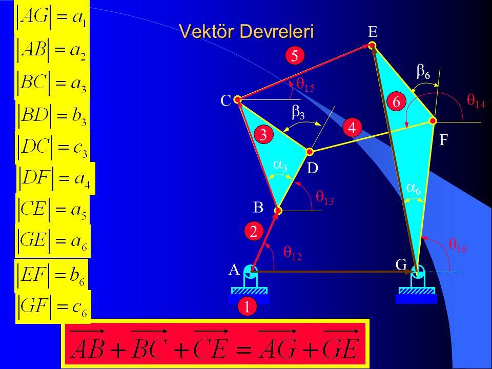 Vektör Devreleri 2 4 A 3 5 6 B C D E F G 1 a3 b3 b6 a6 q15 q14 q13 q16