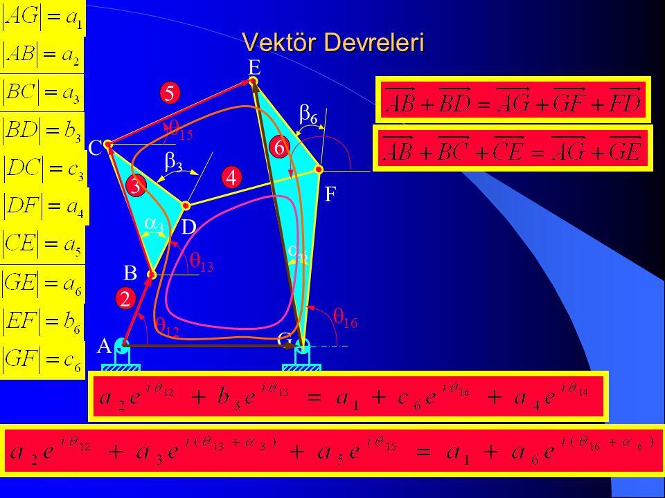 Vektör Devreleri 2 4 A 3 5 6 B C D E F G 1 a3 b3 b6 a6 q12 q13 q16 q15