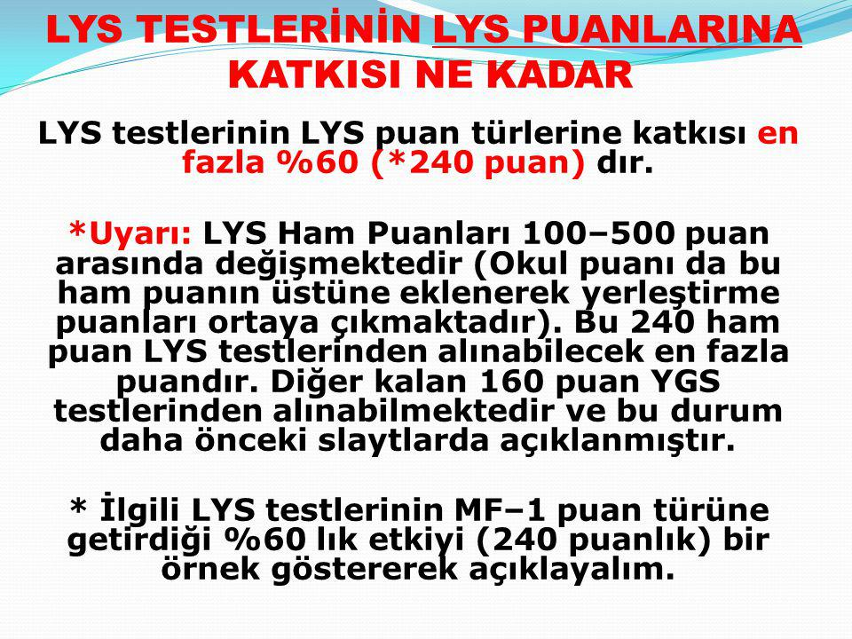 LYS TESTLERİNİN LYS PUANLARINA