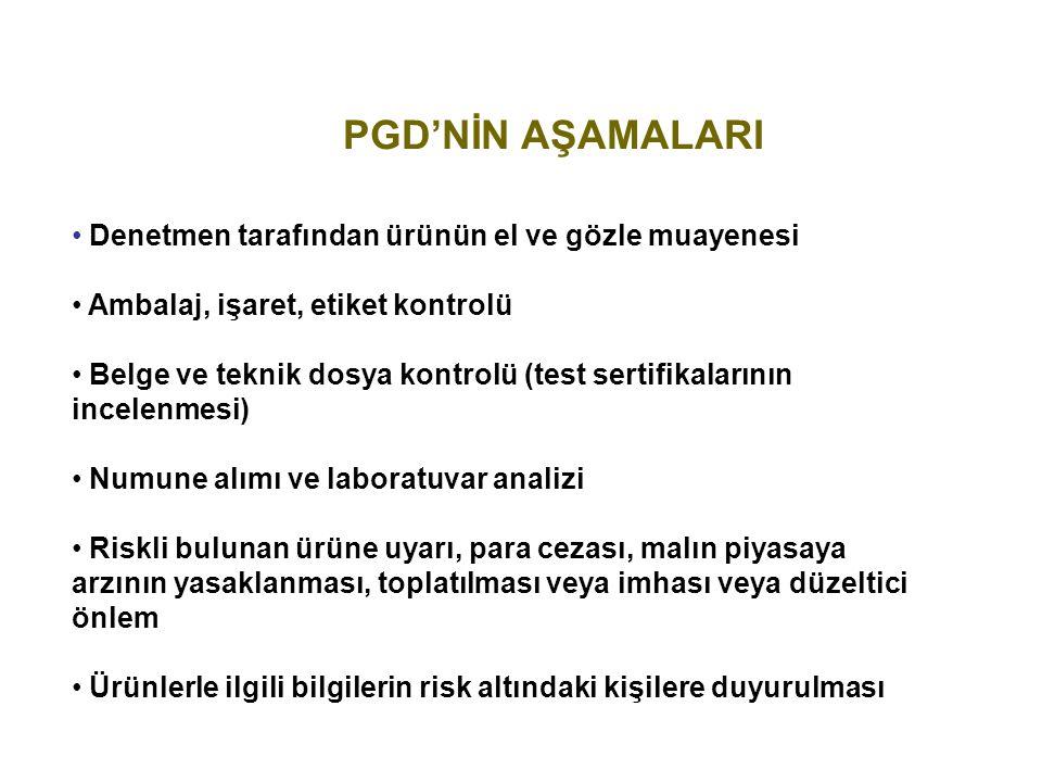 PGD'NİN AŞAMALARI Denetmen tarafından ürünün el ve gözle muayenesi