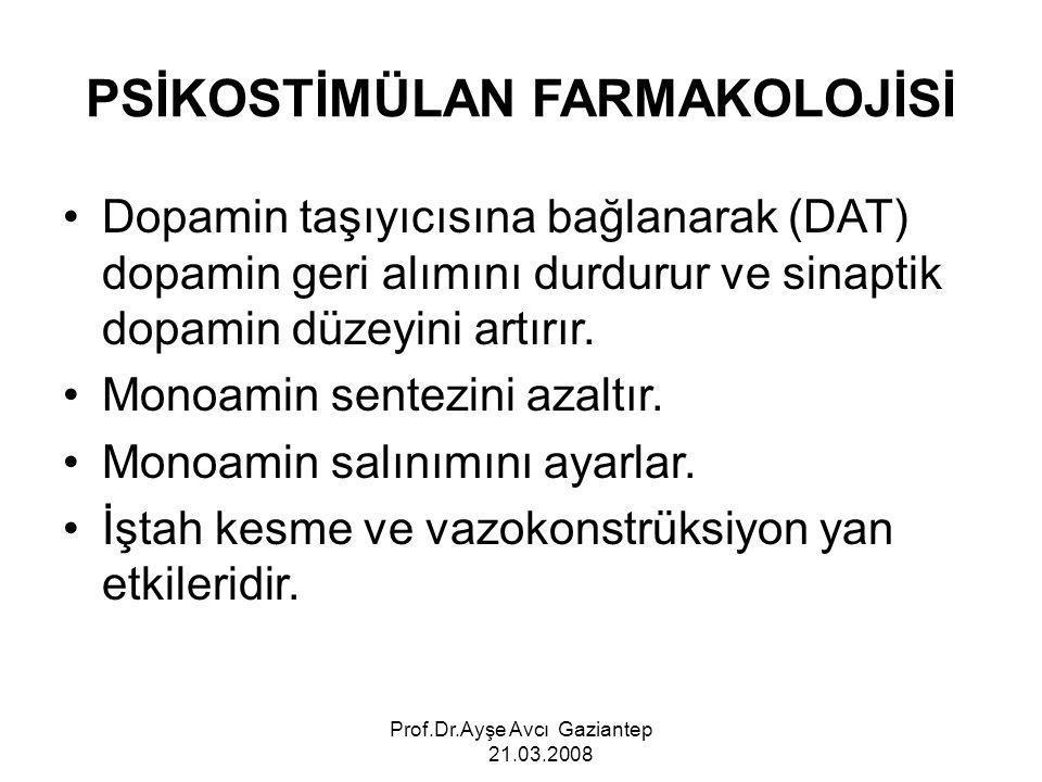 PSİKOSTİMÜLAN FARMAKOLOJİSİ