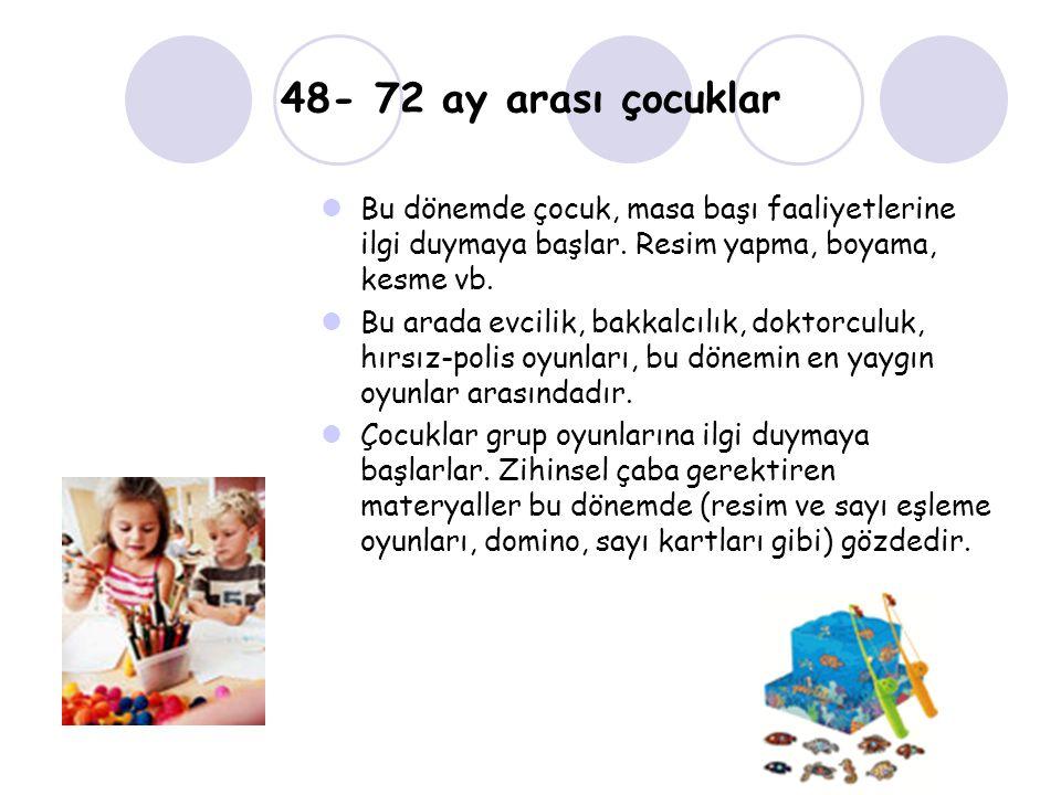 48- 72 ay arası çocuklar Bu dönemde çocuk, masa başı faaliyetlerine ilgi duymaya başlar. Resim yapma, boyama, kesme vb.