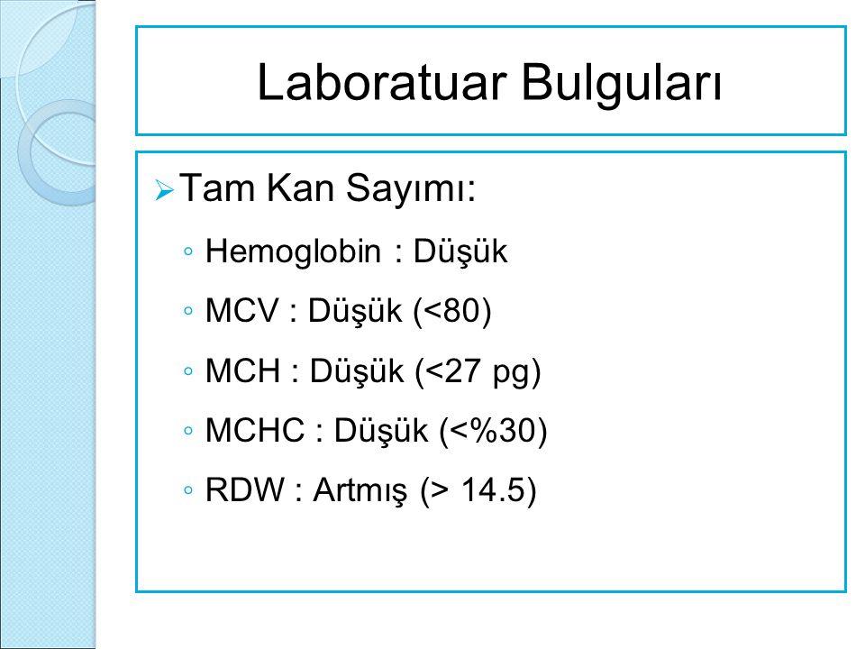 Laboratuar Bulguları Tam Kan Sayımı: Hemoglobin : Düşük