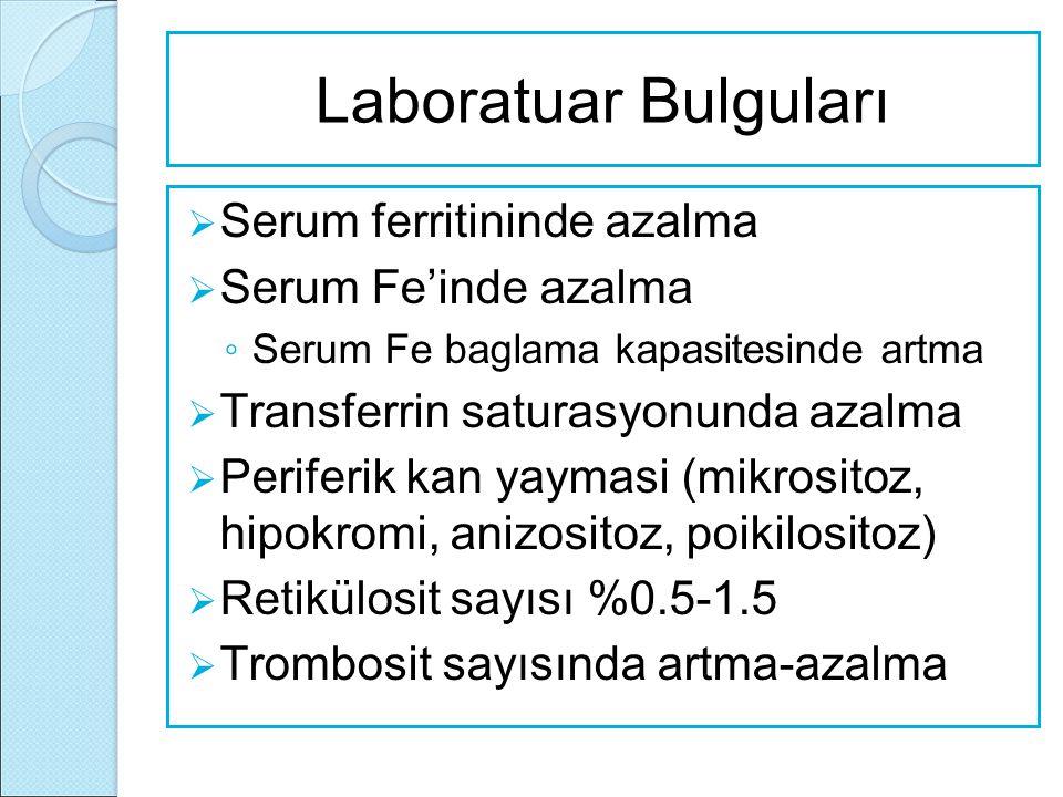 Laboratuar Bulguları Serum ferritininde azalma Serum Fe'inde azalma