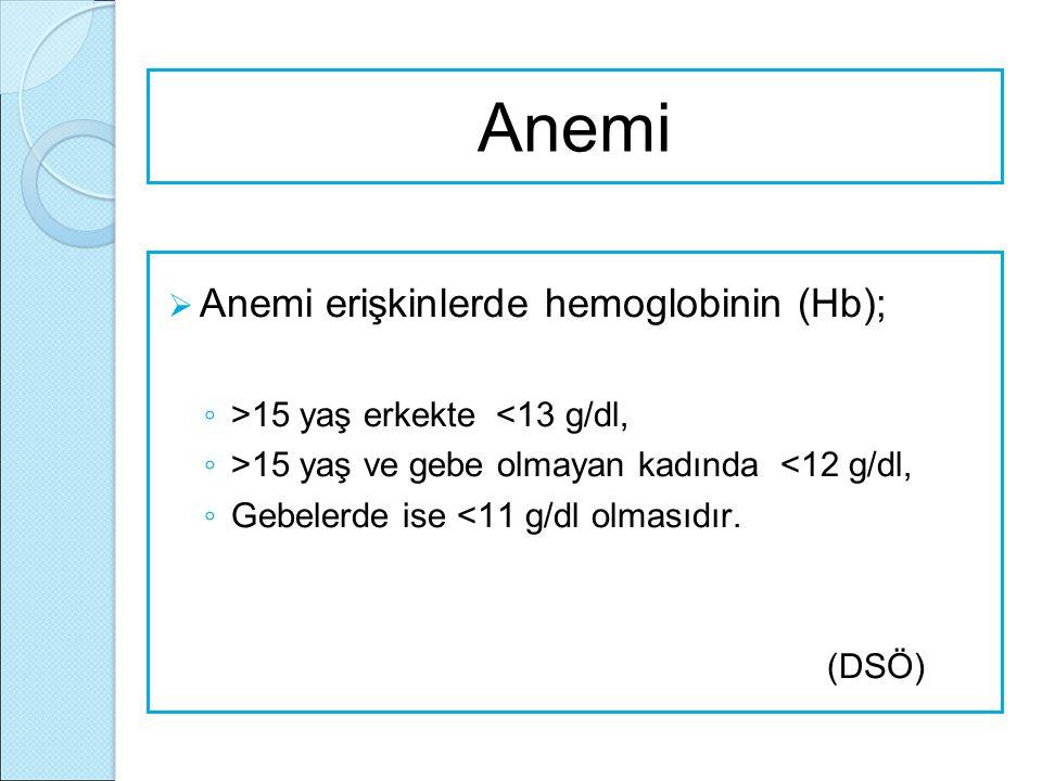 Anemi Anemi erişkinlerde hemoglobinin (Hb);