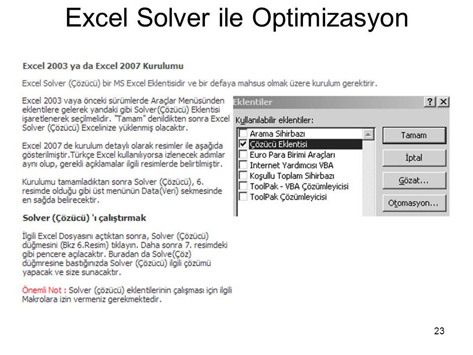 Excel Solver ile Optimizasyon
