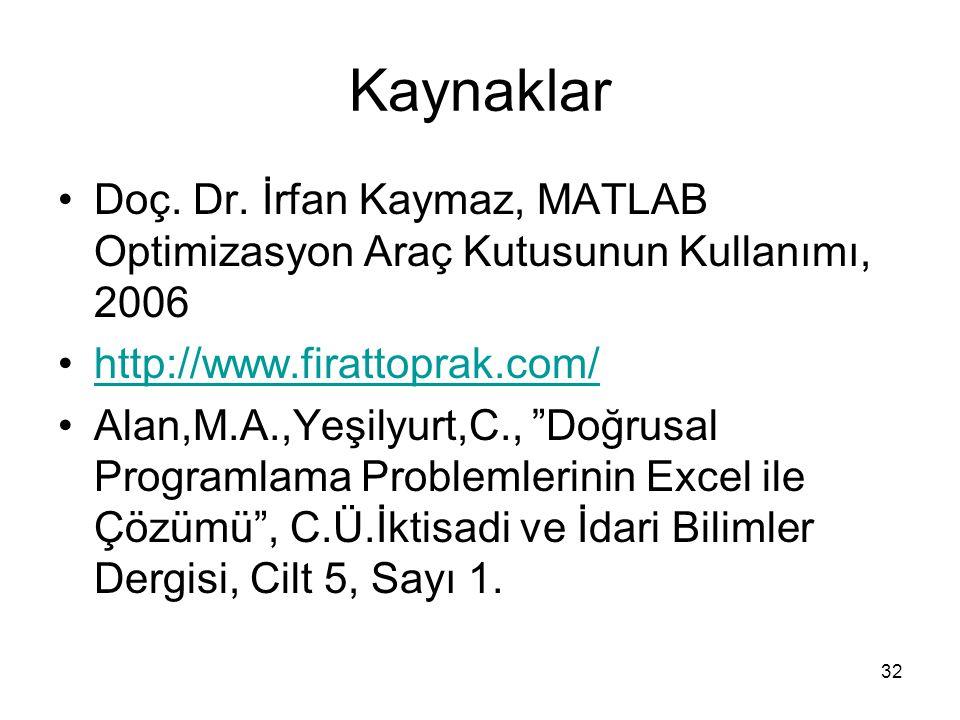 Kaynaklar Doç. Dr. İrfan Kaymaz, MATLAB Optimizasyon Araç Kutusunun Kullanımı, 2006. http://www.firattoprak.com/