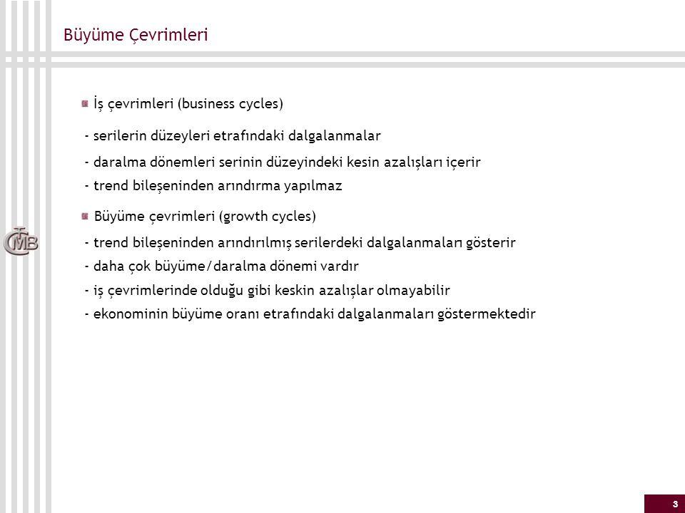 Büyüme Çevrimleri İş çevrimleri (business cycles)