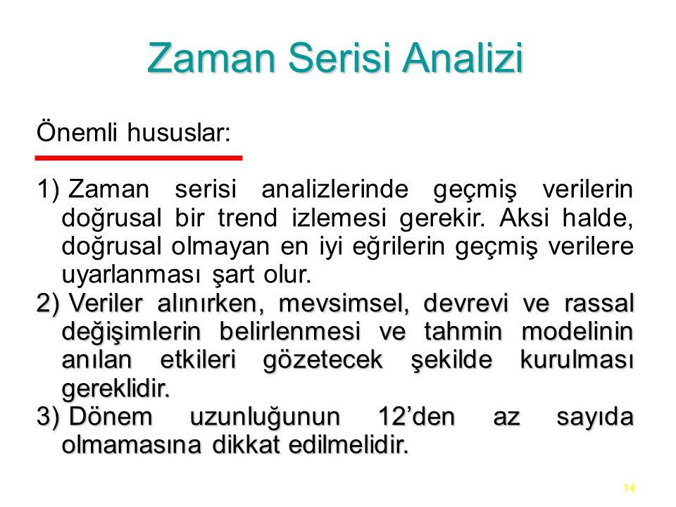 Zaman Serisi Analizi Önemli hususlar: