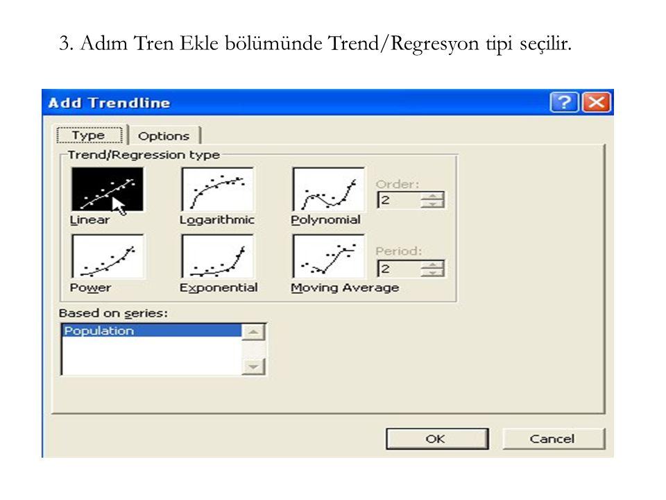 3. Adım Tren Ekle bölümünde Trend/Regresyon tipi seçilir.