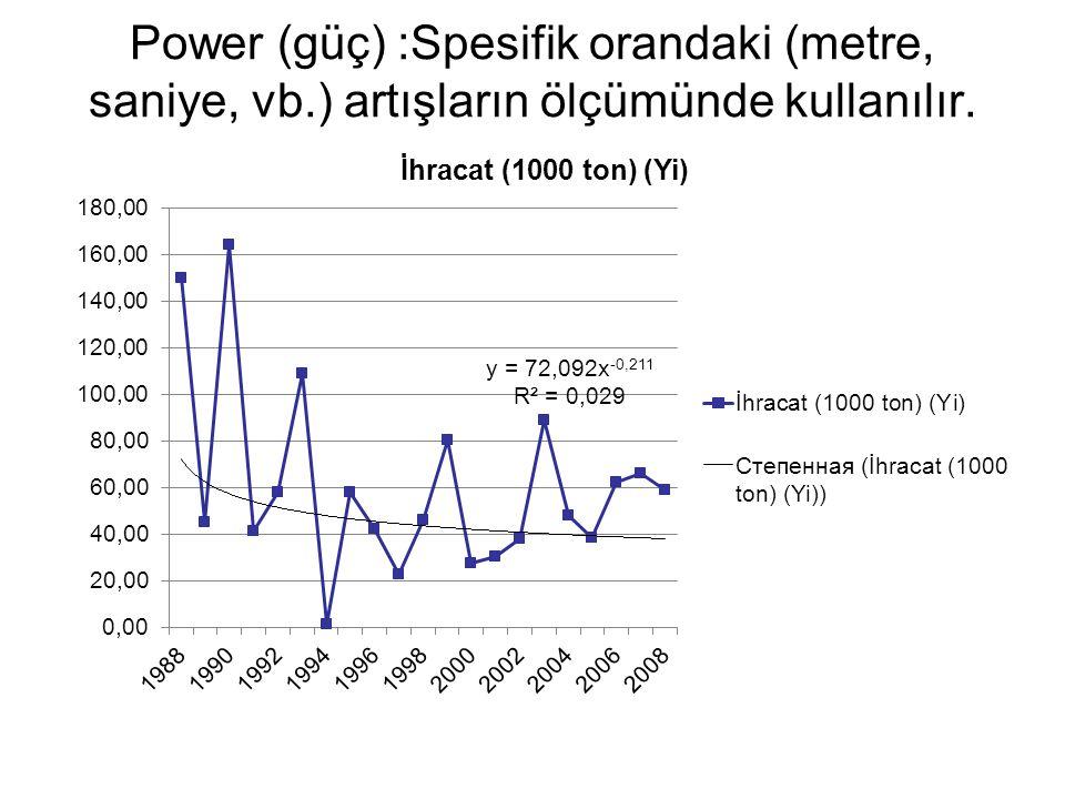 Power (güç) :Spesifik orandaki (metre, saniye, vb