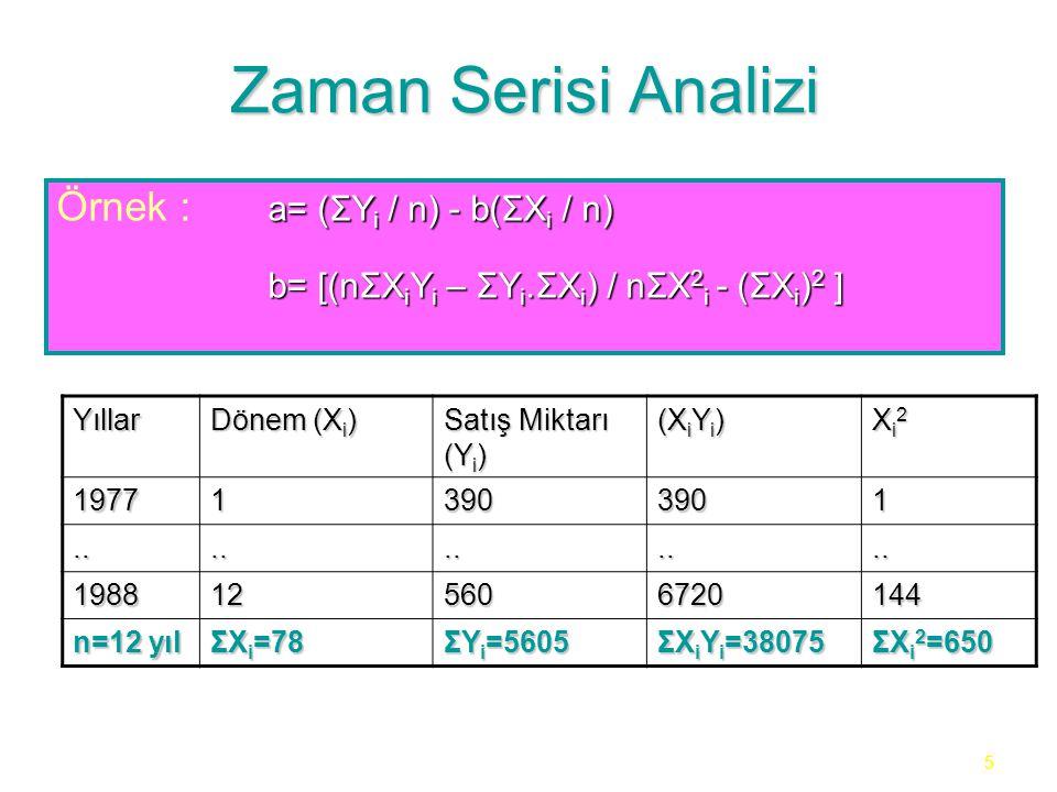 Zaman Serisi Analizi Örnek : a= (ΣYi / n) - b(ΣXi / n)