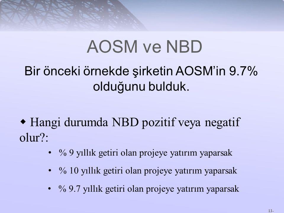 Bir önceki örnekde şirketin AOSM'in 9.7% olduğunu bulduk.