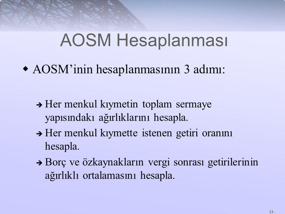 AOSM Hesaplanması AOSM'inin hesaplanmasının 3 adımı: