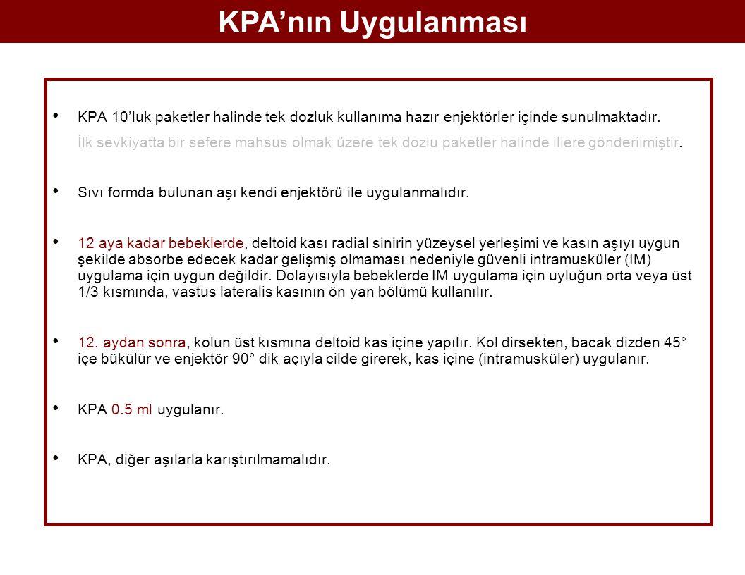KPA'nın Uygulanması KPA 10'luk paketler halinde tek dozluk kullanıma hazır enjektörler içinde sunulmaktadır.