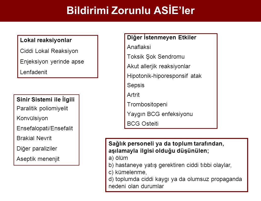 Bildirimi Zorunlu ASİE'ler