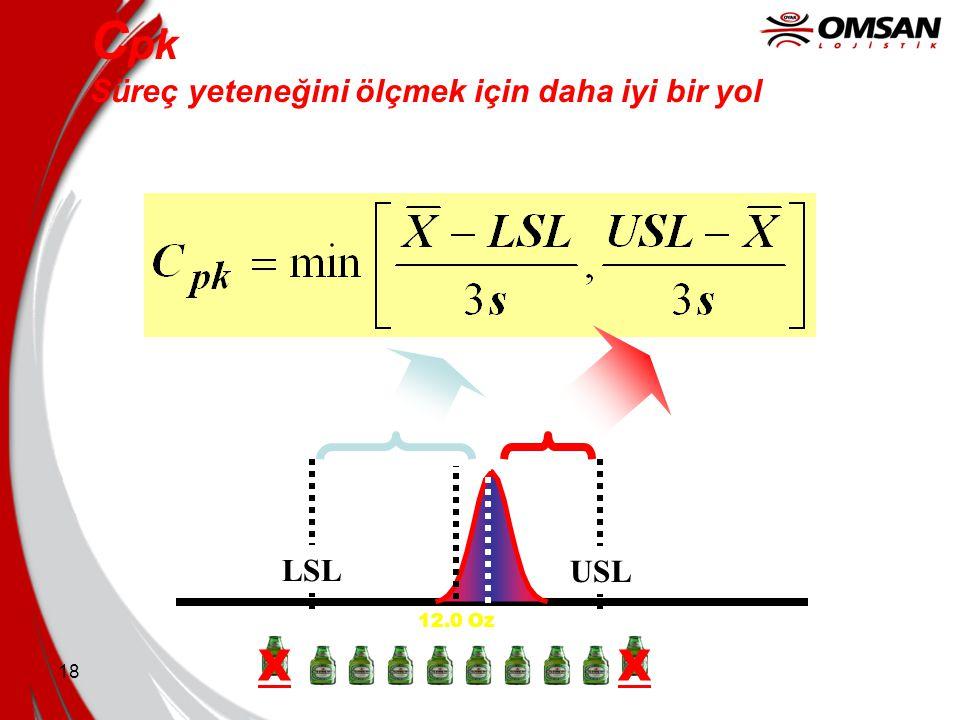 Cpk Süreç yeteneğini ölçmek için daha iyi bir yol LSL USL 12.0 Oz X X