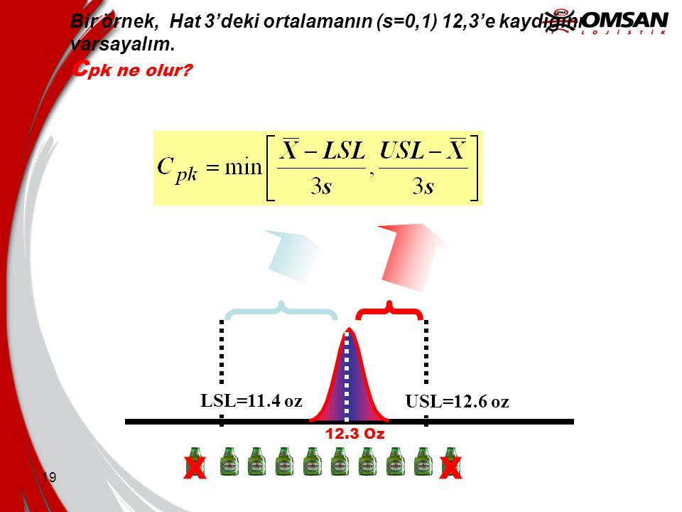 Bir örnek, Hat 3'deki ortalamanın (s=0,1) 12,3'e kaydığını varsayalım.