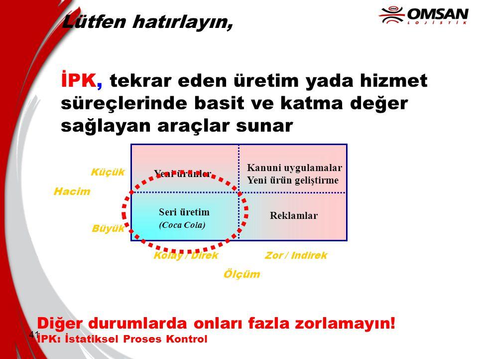 Lütfen hatırlayın, İPK, tekrar eden üretim yada hizmet süreçlerinde basit ve katma değer sağlayan araçlar sunar.