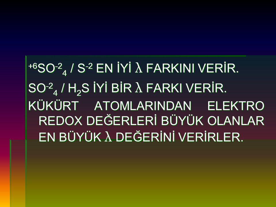 +6SO-24 / S-2 EN İYİ λ FARKINI VERİR.