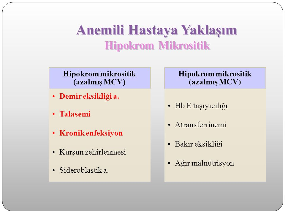 Anemili Hastaya Yaklaşım Hipokrom Mikrositik