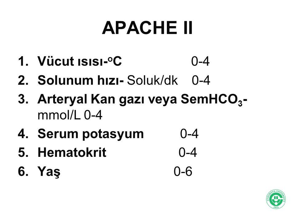APACHE II Vücut ısısı-oC 0-4 Solunum hızı- Soluk/dk 0-4