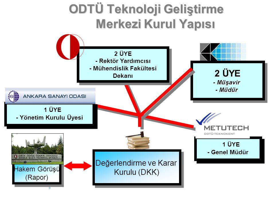 ODTÜ Teknoloji Geliştirme Merkezi Kurul Yapısı