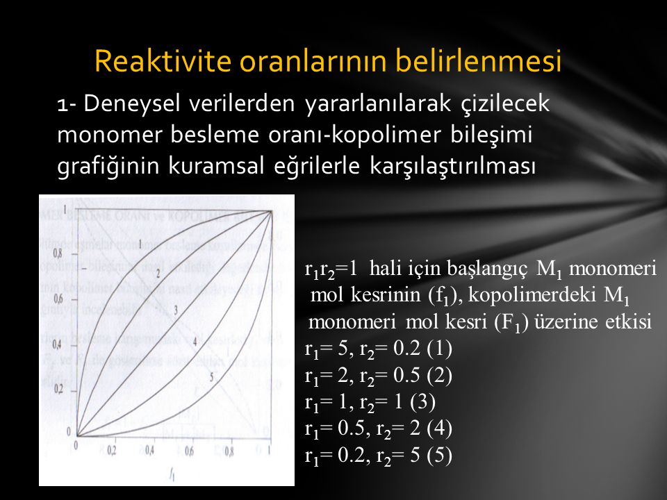 Reaktivite oranlarının belirlenmesi