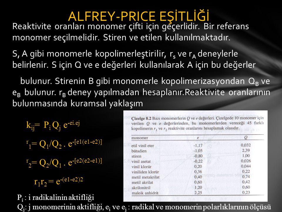 ALFREY-PRICE EŞİTLİĞİ