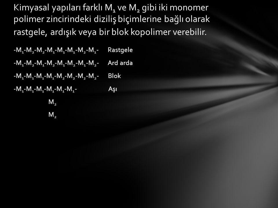 Kimyasal yapıları farklı M1 ve M2 gibi iki monomer polimer zincirindeki diziliş biçimlerine bağlı olarak rastgele, ardışık veya bir blok kopolimer verebilir.