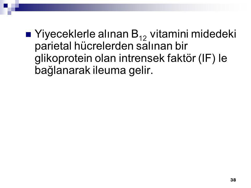 Yiyeceklerle alınan B12 vitamini midedeki parietal hücrelerden salınan bir glikoprotein olan intrensek faktör (IF) le bağlanarak ileuma gelir.