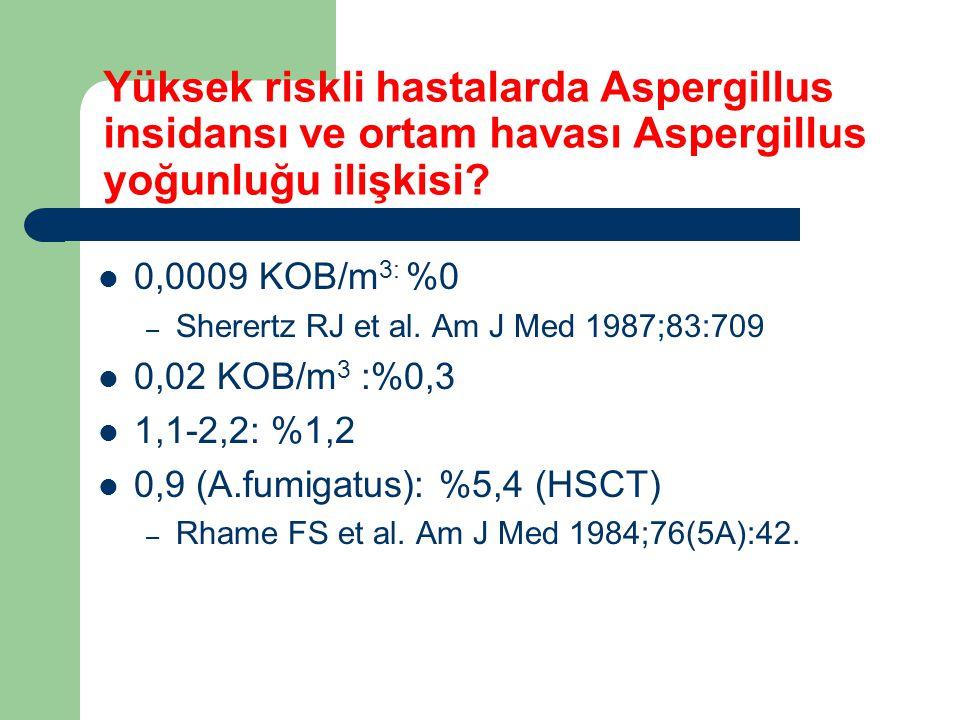 Yüksek riskli hastalarda Aspergillus insidansı ve ortam havası Aspergillus yoğunluğu ilişkisi
