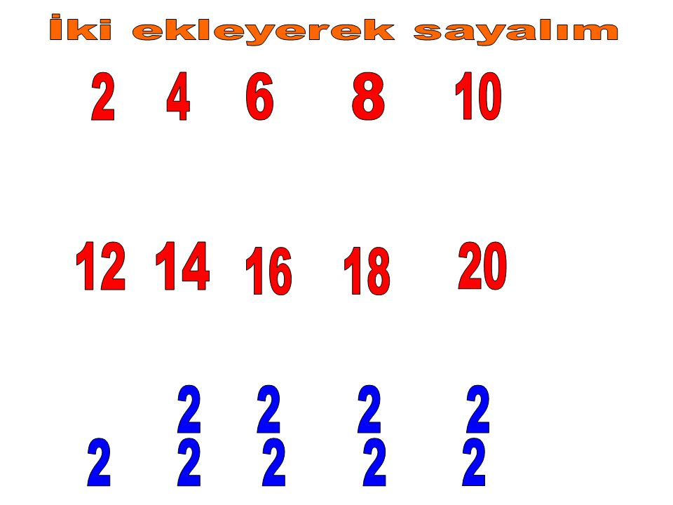 İki ekleyerek sayalım 2 4 6 8 10 12 14 20 16 18 2 2 2 2 2 2 2 2 2