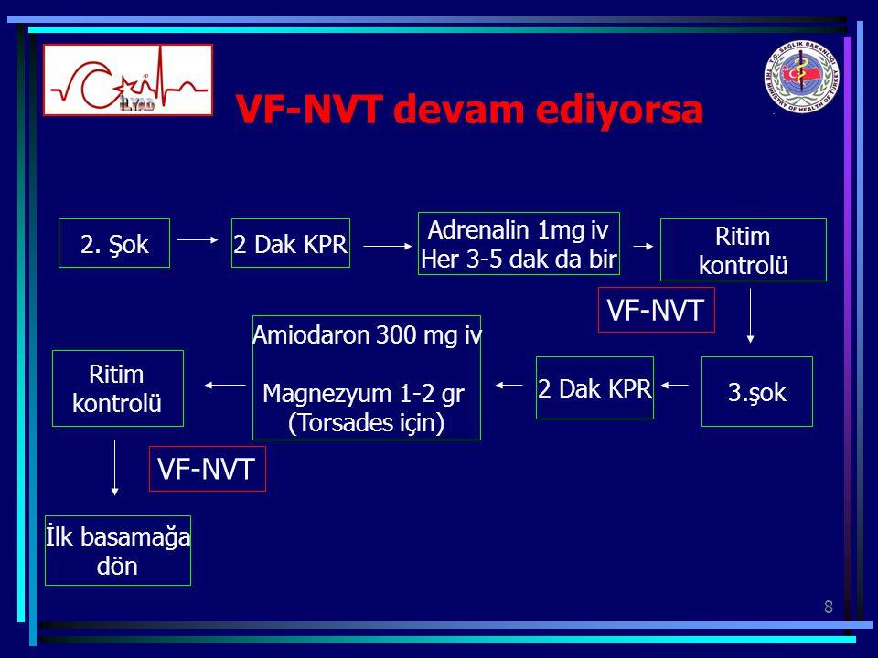 VF-NVT devam ediyorsa VF-NVT VF-NVT Adrenalin 1mg iv