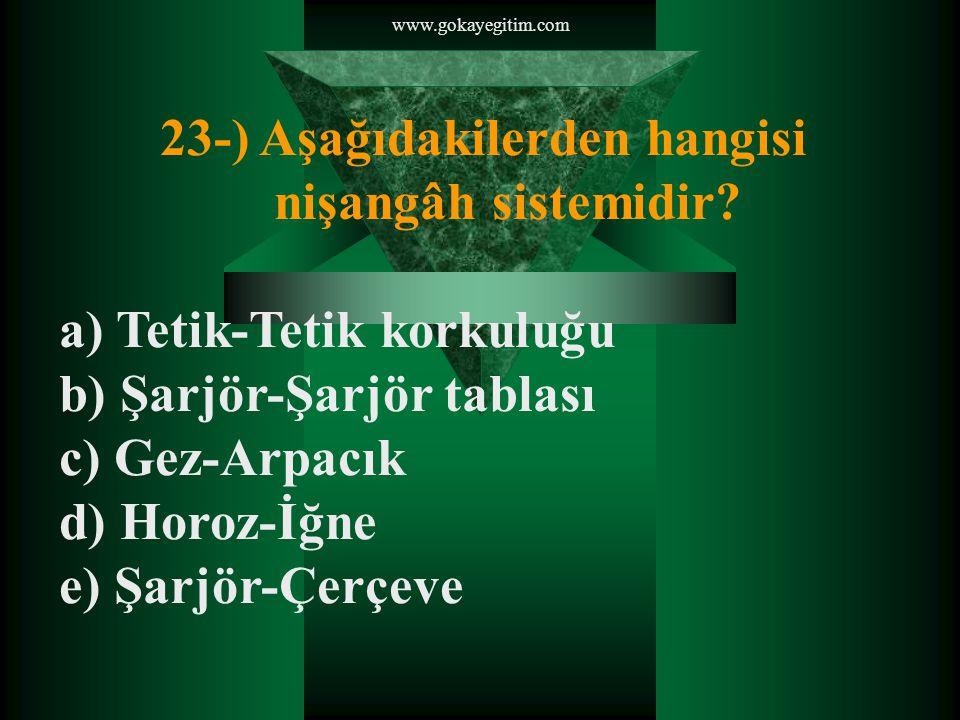 23-) Aşağıdakilerden hangisi nişangâh sistemidir