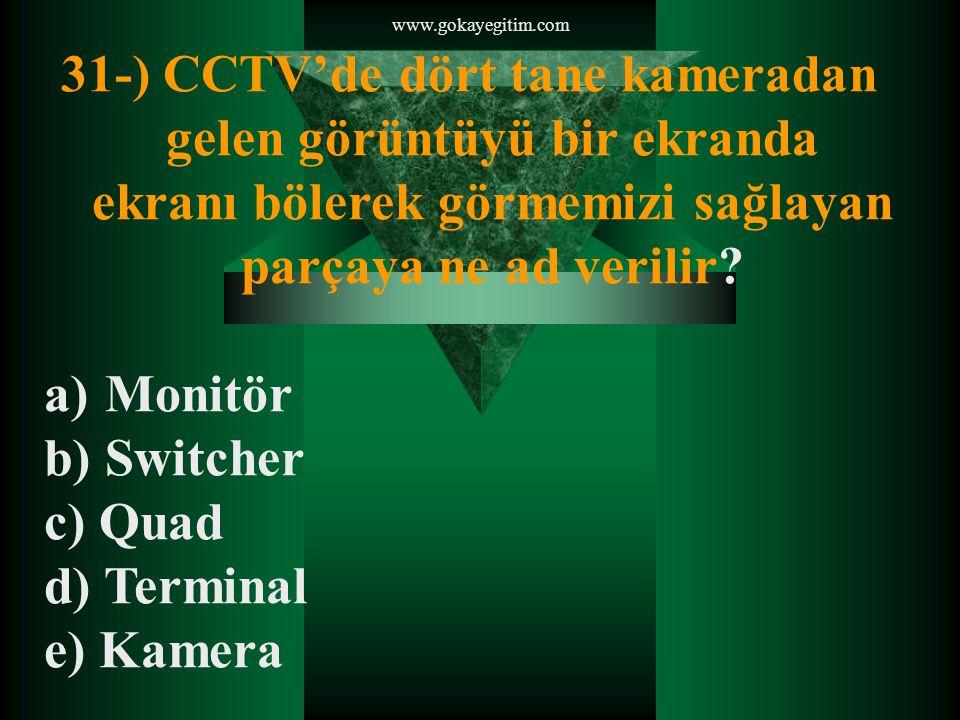 www.gokayegitim.com 31-) CCTV'de dört tane kameradan gelen görüntüyü bir ekranda ekranı bölerek görmemizi sağlayan parçaya ne ad verilir