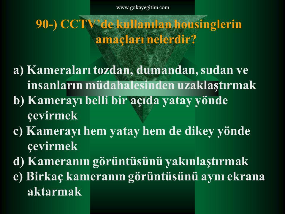 90-) CCTV'de kullanılan housinglerin amaçları nelerdir