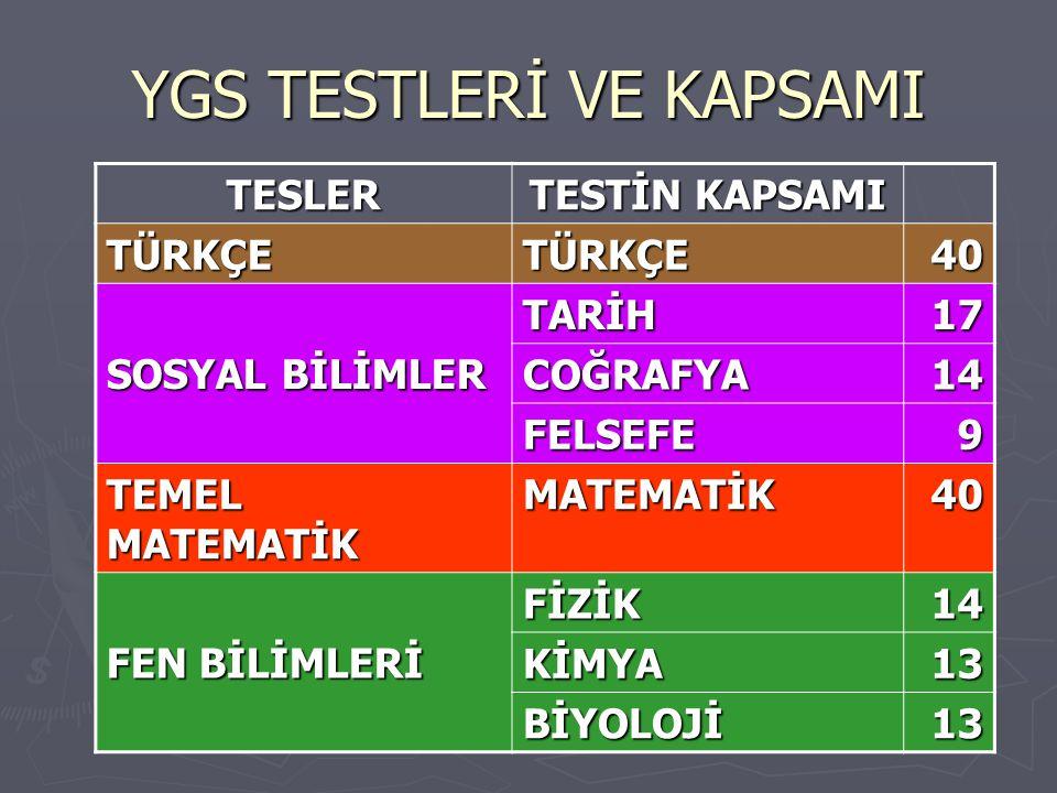 YGS TESTLERİ VE KAPSAMI