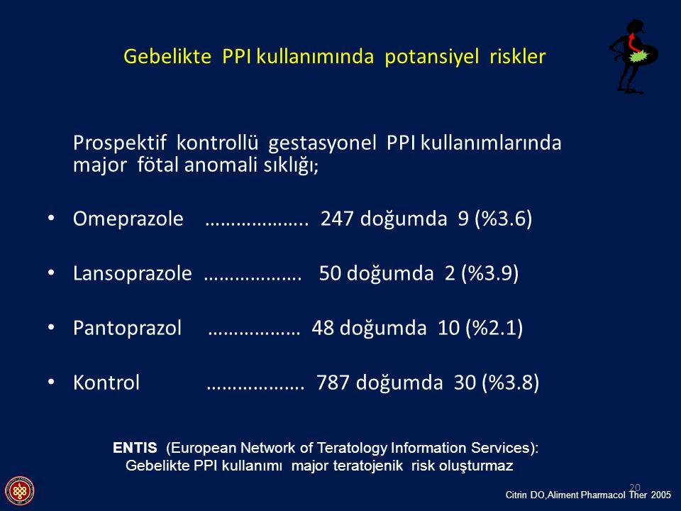 Gebelikte PPI kullanımında potansiyel riskler