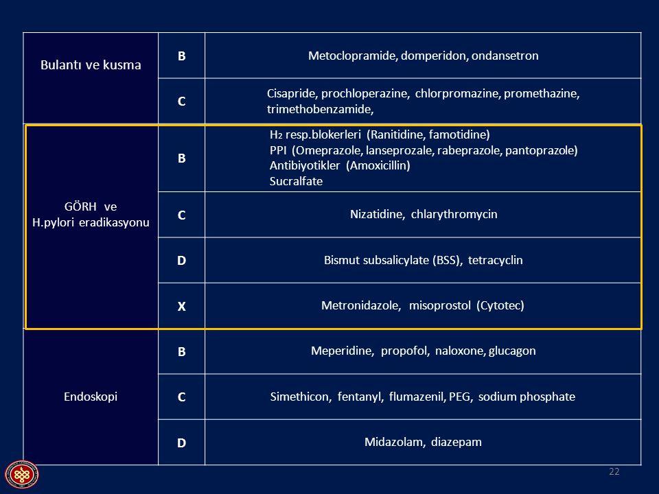 GÖRH ve H.pylori eradikasyonu