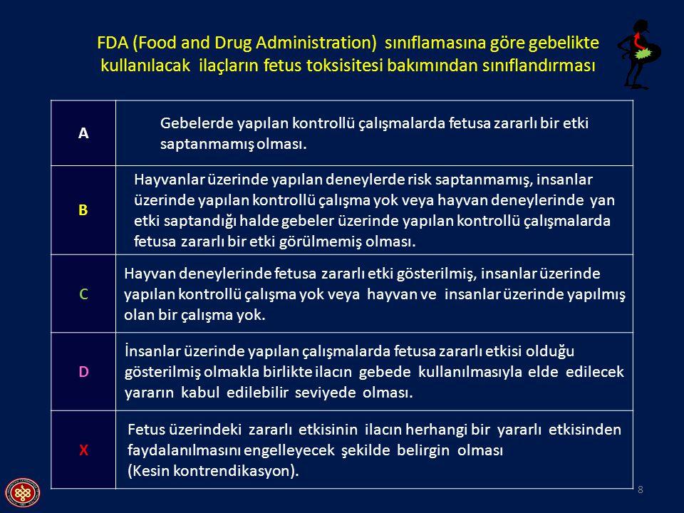FDA (Food and Drug Administration) sınıflamasına göre gebelikte kullanılacak ilaçların fetus toksisitesi bakımından sınıflandırması