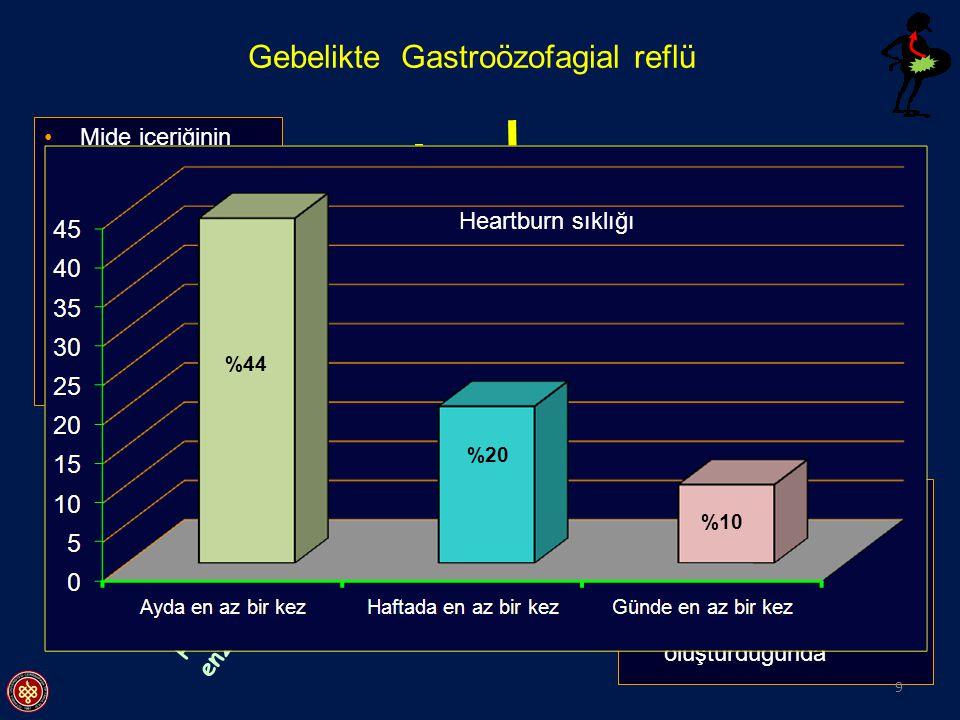 Gebelikte Gastroözofagial reflü