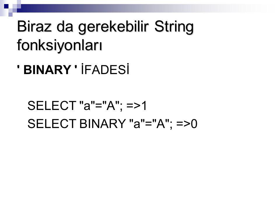 Biraz da gerekebilir String fonksiyonları